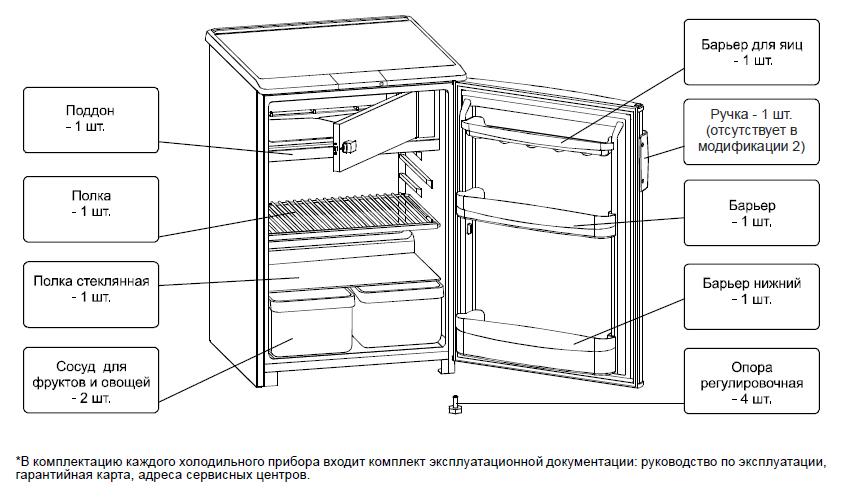 Как сделать холодильник бирюса